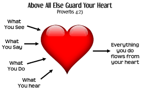 Guarding Your Heart – Heart Treasure